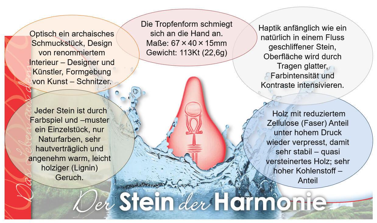 Grafik zur Erklärung der Symbolik und Ansprechung der Sinne des Stein der Harmonie
